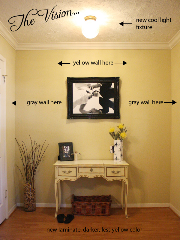 Foyer Ideas Quotes : Quotes small entryway quotesgram